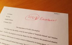 The Difficulties of Grade Inflation