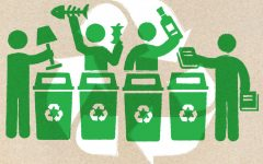 Recycling is Important, Yet Most People are Doing it Wrong