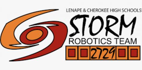 Storm Robotics Logo